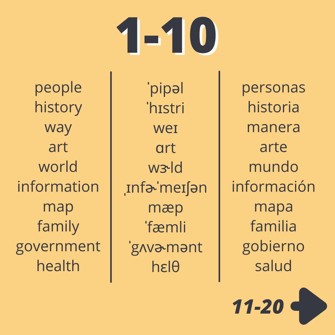 Los 50 sustantivos más comunes en ingles profe kyle 1 to 10