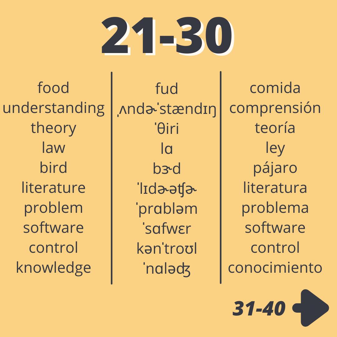 Los 50 sustantivos más comunes en ingles profe kyle 21-30